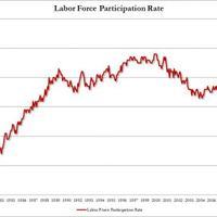Megtévesztők lehetnek a munkanélküliségi adatok