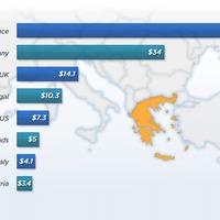 Görög dominó
