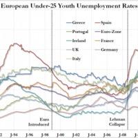 Európa legfélelmetesebb grafikonja