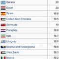 Görögország már hivatalosan is Afrikában van