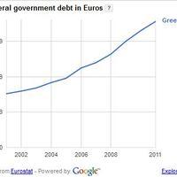 Az államadósság eltemet
