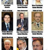 Vallási háborúk és az alavita terror