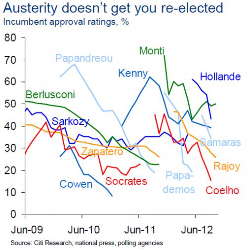 Austerityleaders.png