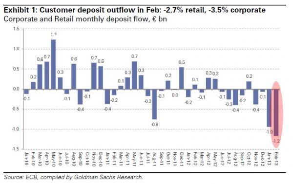 Cyprus outflows.jpg