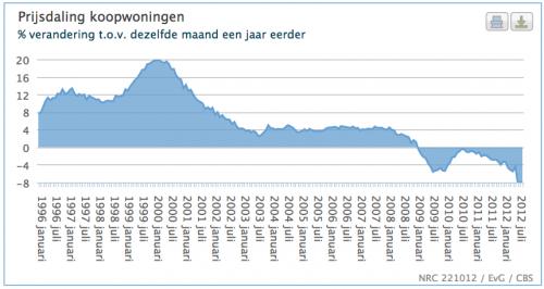 Dutchprop.png