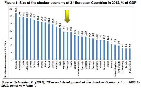 EU-Shadow-Economy.png