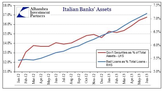 Europe-Italy-Bad-Debts.jpg