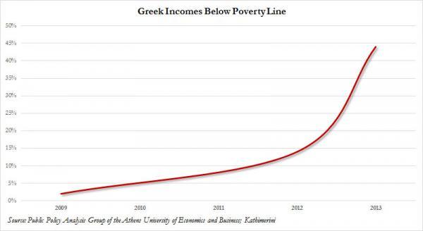 Greek Poverty_1_0.jpg