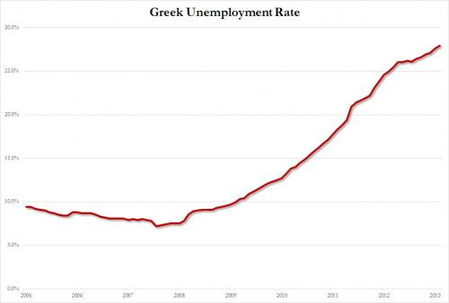 Greek Unemp Rate_0.jpg