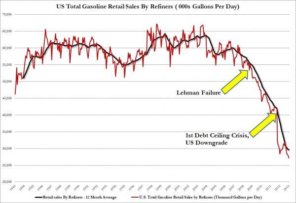 Petrol Sales.jpg