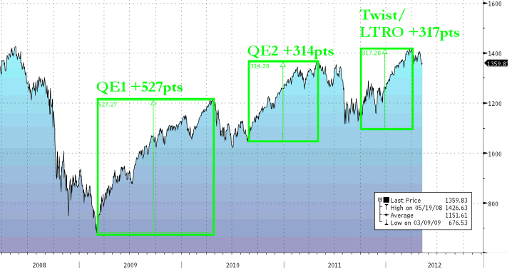 QE's Effects On The Stock Market_1.jpg