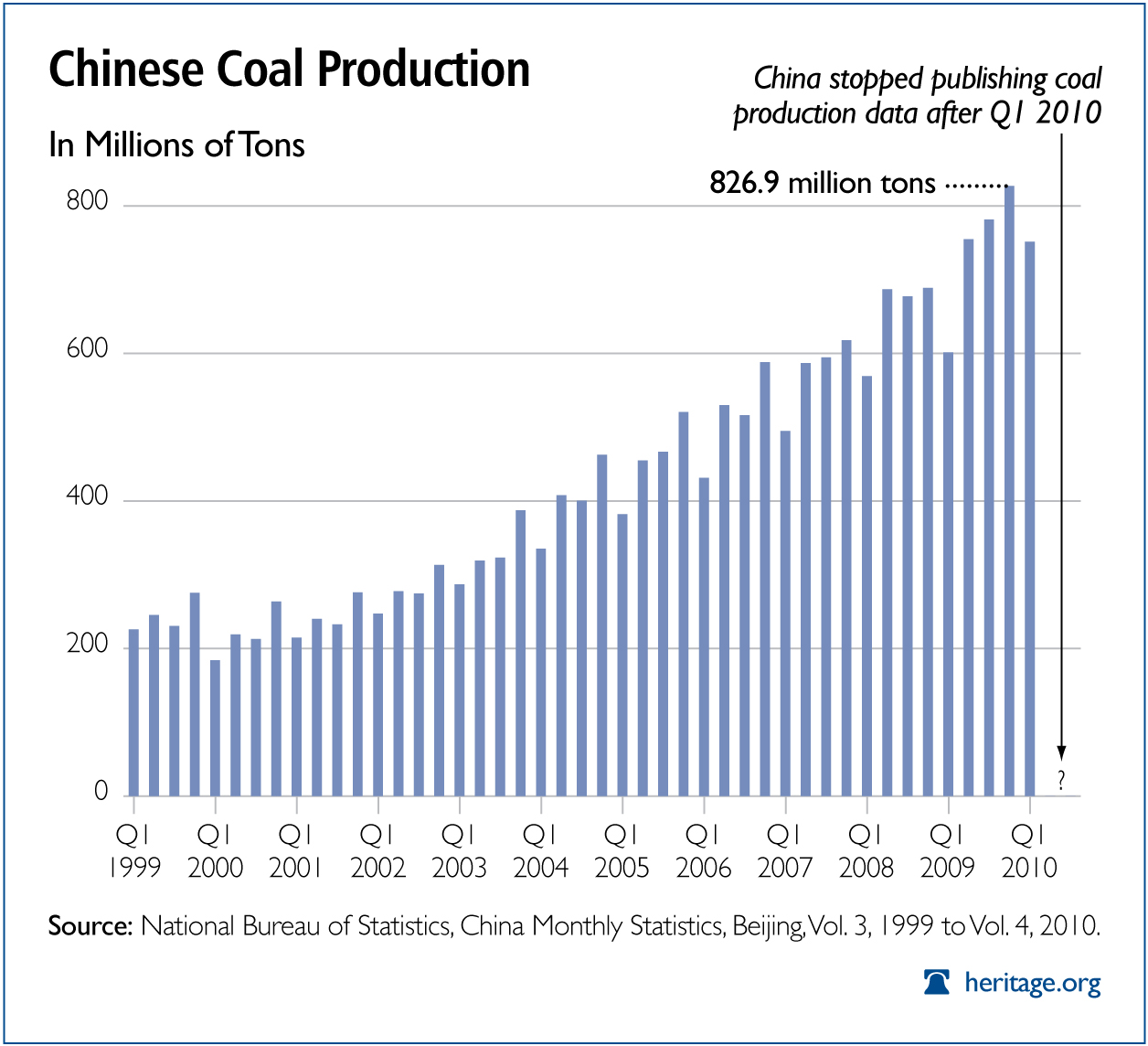 china-coal-reports-chart-1.jpg