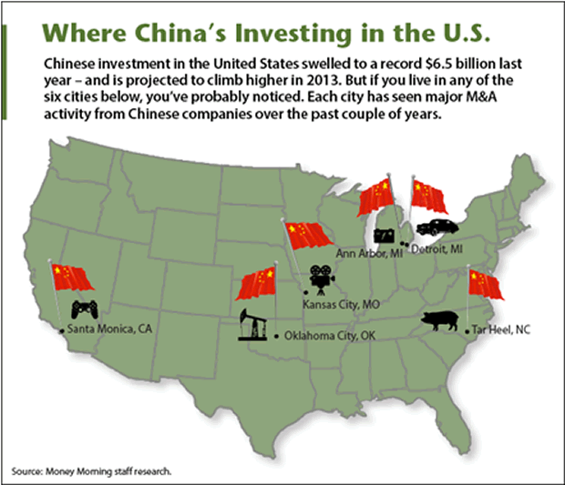 chinese-investment-in-the-us.png