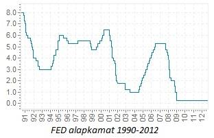 gr-cb-chart-12-1002_1.jpg