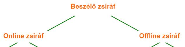 Üzemmód_3.PNG