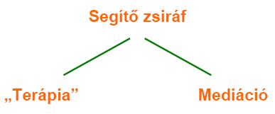 Üzemmód_6.PNG