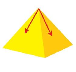 piramis_onigazolas.jpg