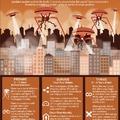 Irányadó plakátok vész esetére 9. rész és 10. rész