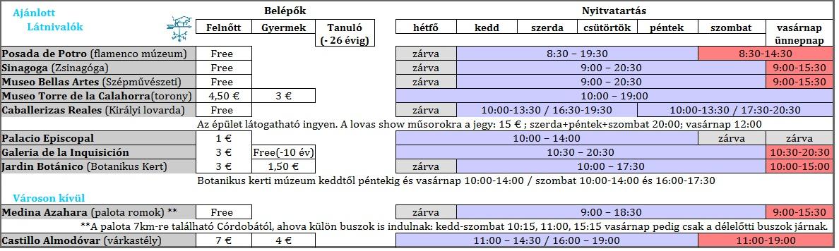 cordoba_belepok3.jpg