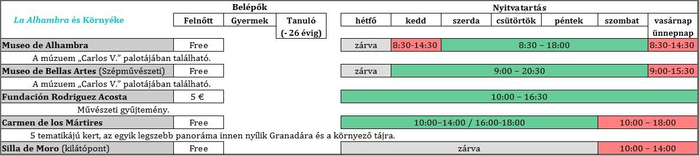 granada_belepok2.jpg