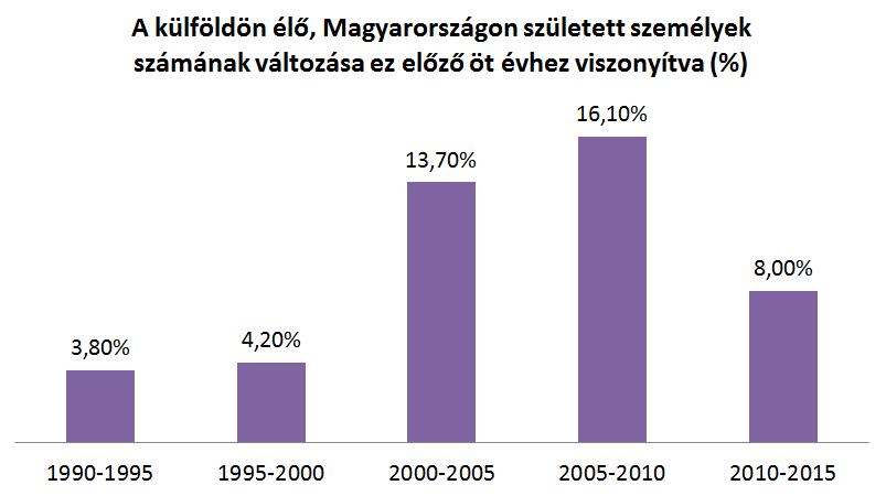diagram_kiv.png