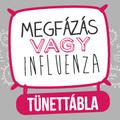 Megfáztam vagy influenzás vagyok? Itt vannak a tünetek! +infógrafika