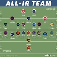 A sérültlistás válogatott mindenkit elverne az NFL-ben