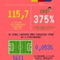 Ez az ábra sokat elárul a kínai fociról!