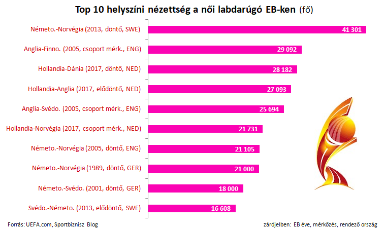 noi_eb_top10.PNG