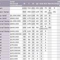 ATP hagyományos férfi világranglista pontszámítási rendszer