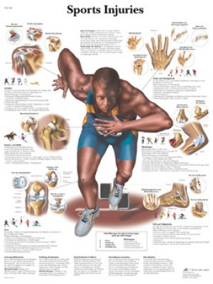 resized_300x401_sports_injuries.jpg