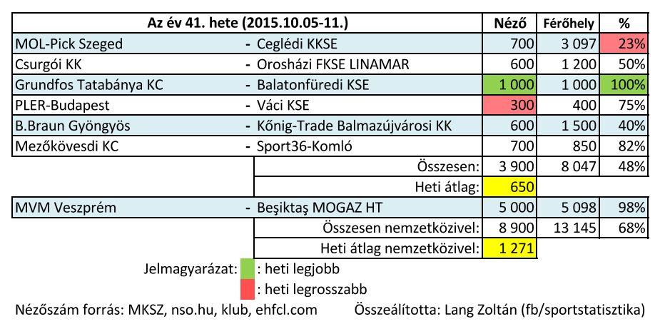 2015-41_ffi_1_kezi.JPG