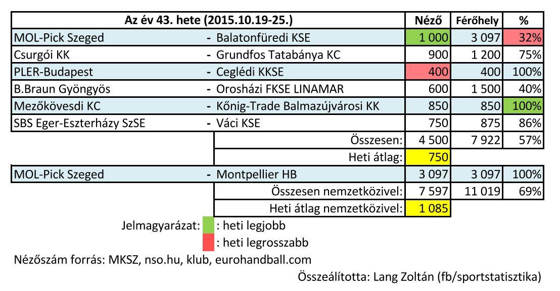 2015-43_ffi_1_kezi.JPG