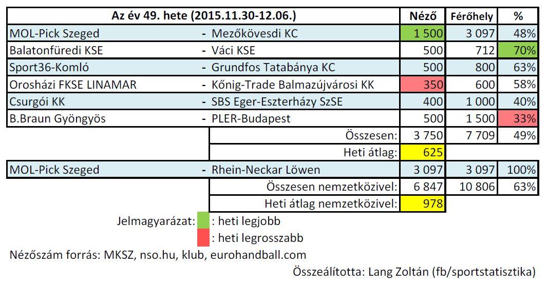 2015-49_ffi_1_kezi.JPG