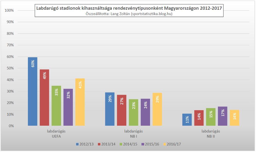 foci_nb_stadionkihaszn_2012-17.JPG