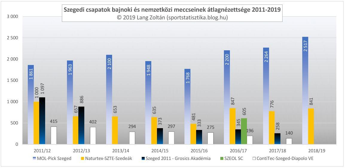 klub_nezoszam_2011-19_klub_szeged.JPG