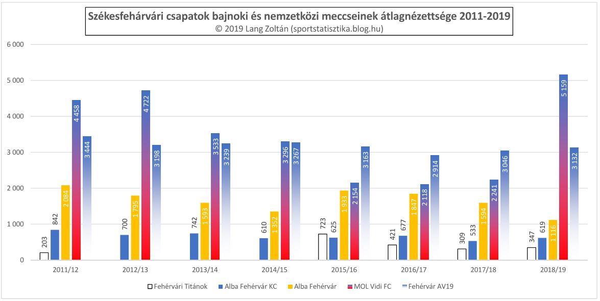 klub_nezoszam_2011-19_klub_szfv.JPG