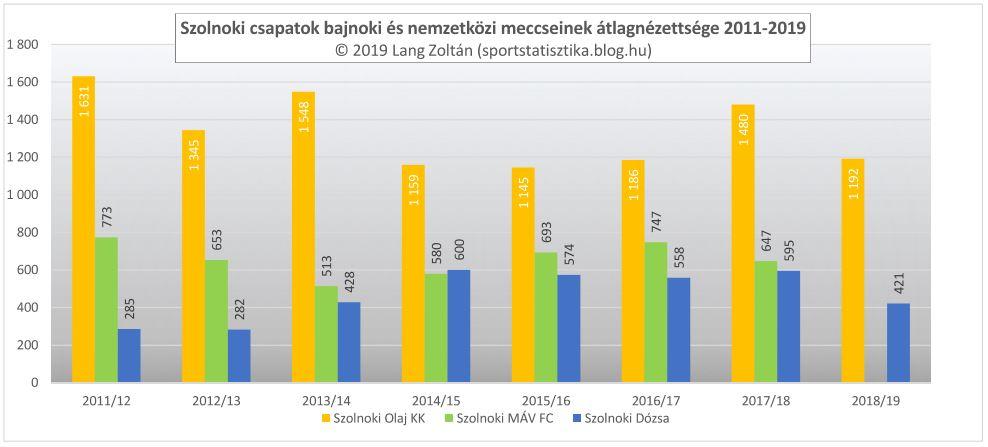 klub_nezoszam_2011-19_klub_szolnok.JPG