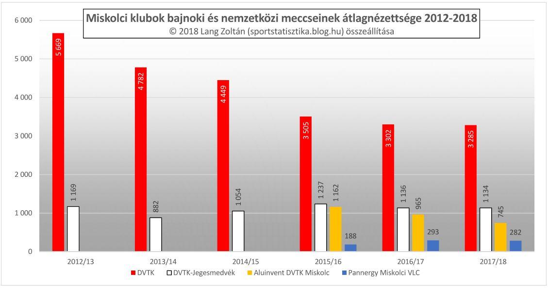 klub_nezoszam_2017-18_miskolc.JPG