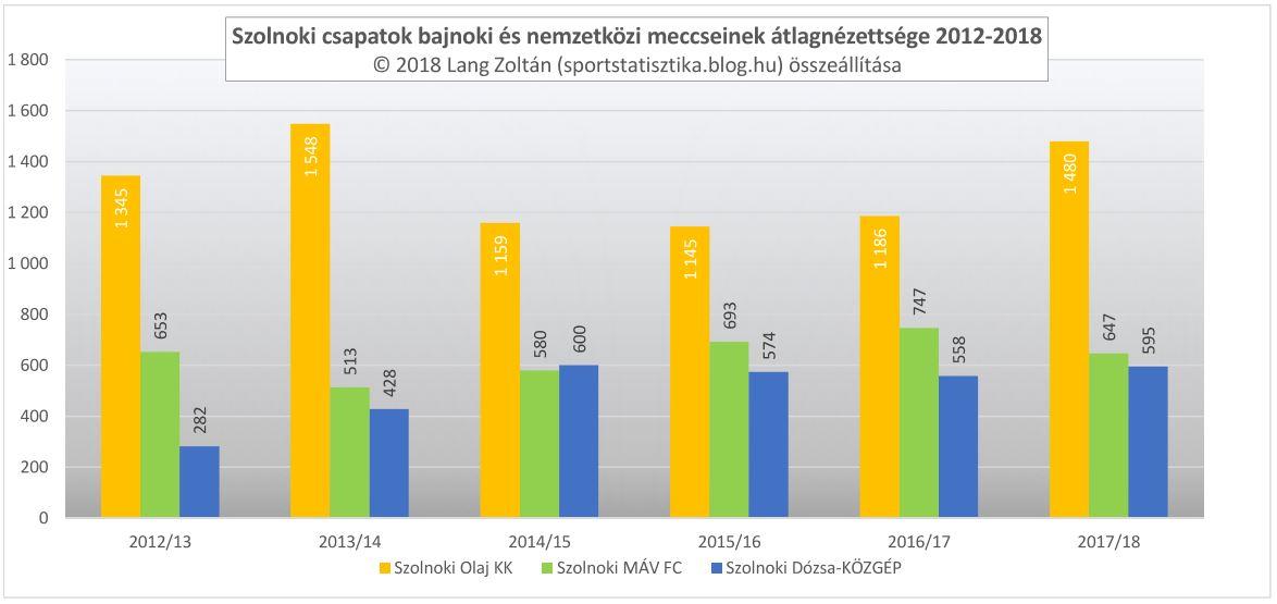 klub_nezoszam_2017-18_szolnok.JPG