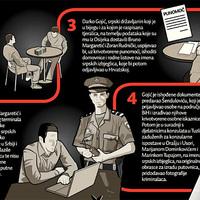 Útlevélhamisítás infografikával illusztrálva