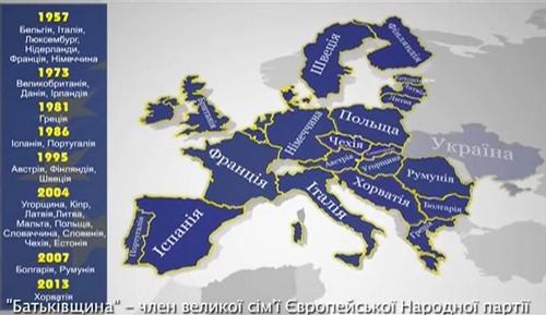 batykivscsina-europa.jpg