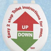 WC-tető helyes használata