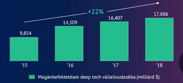 deep_tech_investment.jpg