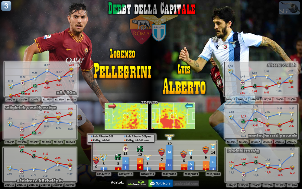 derby_della_capitale_2020_players.png