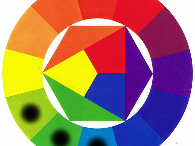 Színkombinációk az öltözködésben- analóg színek