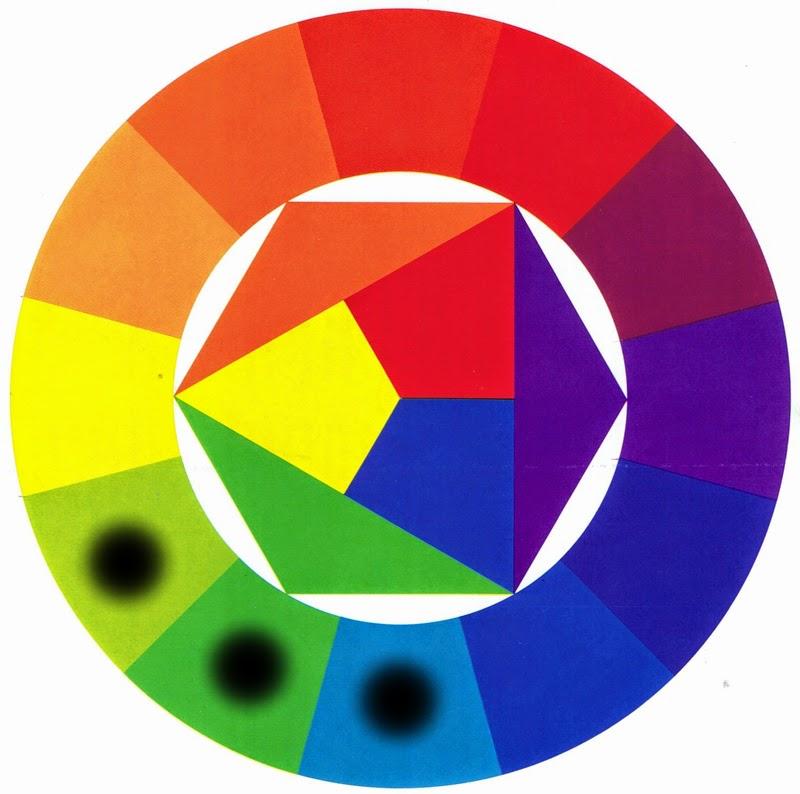 Az analóg színek megértése