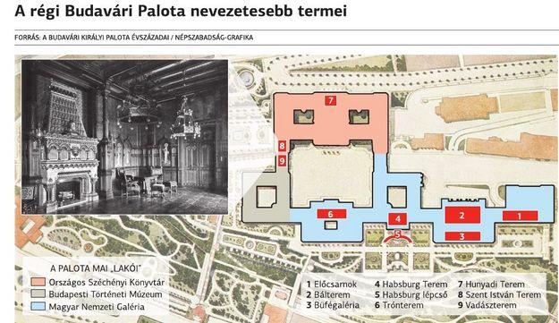 a_palota_fontosabb_termei.jpg