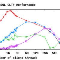 Linux+MySQL: milyen fájlrendszeren?
