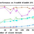 IMAP szerver benchmark